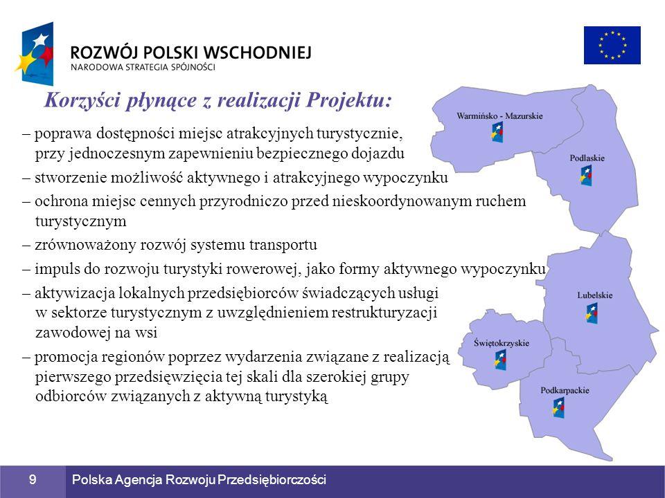 Polska Agencja Rozwoju Przedsiębiorczości9 Korzyści płynące z realizacji Projektu: – poprawa dostępności miejsc atrakcyjnych turystycznie, przy jednoc