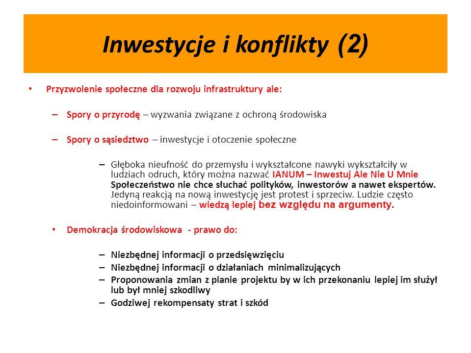 Udział społeczny – teoria a praktyka Polska praktyka daleka od normalności, Aktywna postawa inwestora należy do rzadkości (informacje trzeba wywalczyć), Brak wystarczających ram czasowych na zgłaszanie uwag, Nieuwzględnianie uwag i wniosków bądź ich pomijanie, Społeczeństwo traktowane jako niemi widzowie a nie równoprawni uczestnicy.