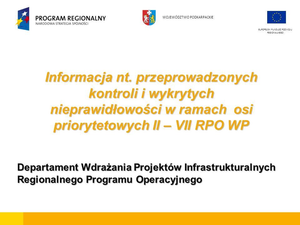 Informacja nt. przeprowadzonych kontroli i wykrytych nieprawidłowości w ramach osi priorytetowych II – VII RPO WP EUROPEJSKI FUNDUSZ ROZWOJU REGIONALN