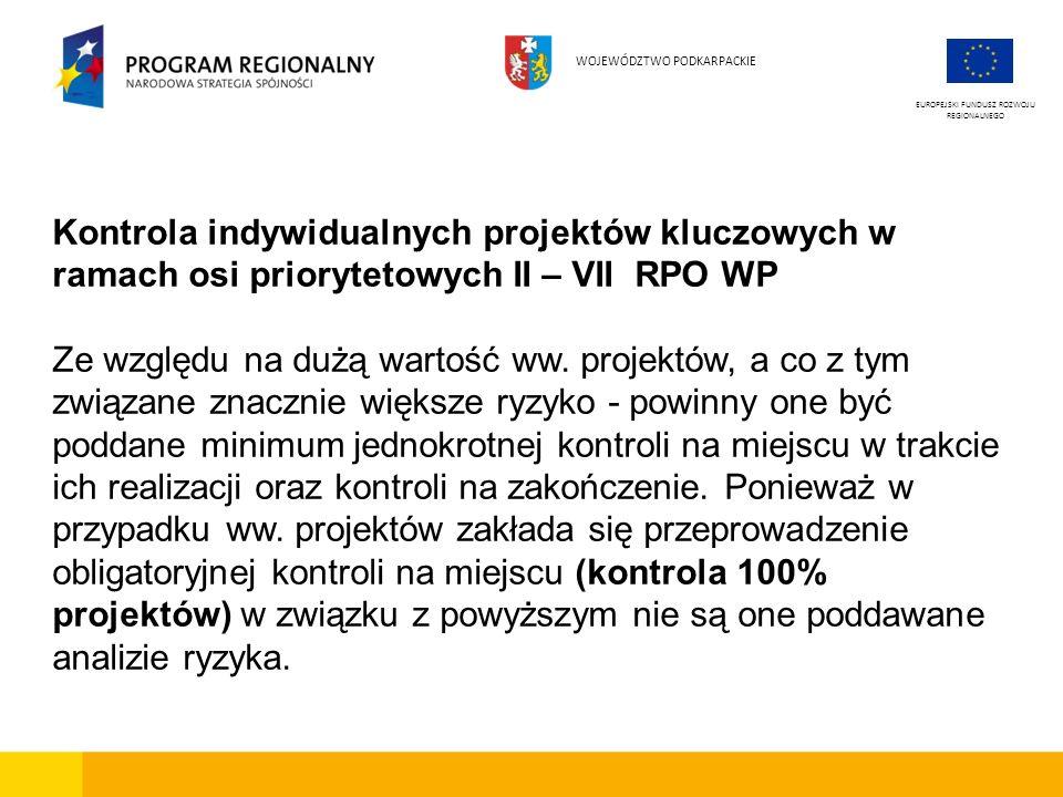 EUROPEJSKI FUNDUSZ ROZWOJU REGIONALNEGO WOJEWÓDZTWO PODKARPACKIE Kontrola indywidualnych projektów kluczowych w ramach osi priorytetowych II – VII RPO