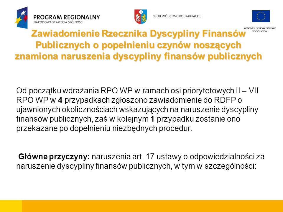 EUROPEJSKI FUNDUSZ ROZWOJU REGIONALNEGO WOJEWÓDZTWO PODKARPACKIE Zawiadomienie Rzecznika Dyscypliny Finansów Publicznych o popełnieniu czynów noszącyc