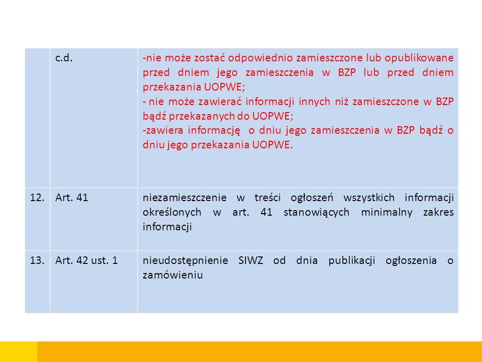 c.d.-nie może zostać odpowiednio zamieszczone lub opublikowane przed dniem jego zamieszczenia w BZP lub przed dniem przekazania UOPWE; - nie może zawi