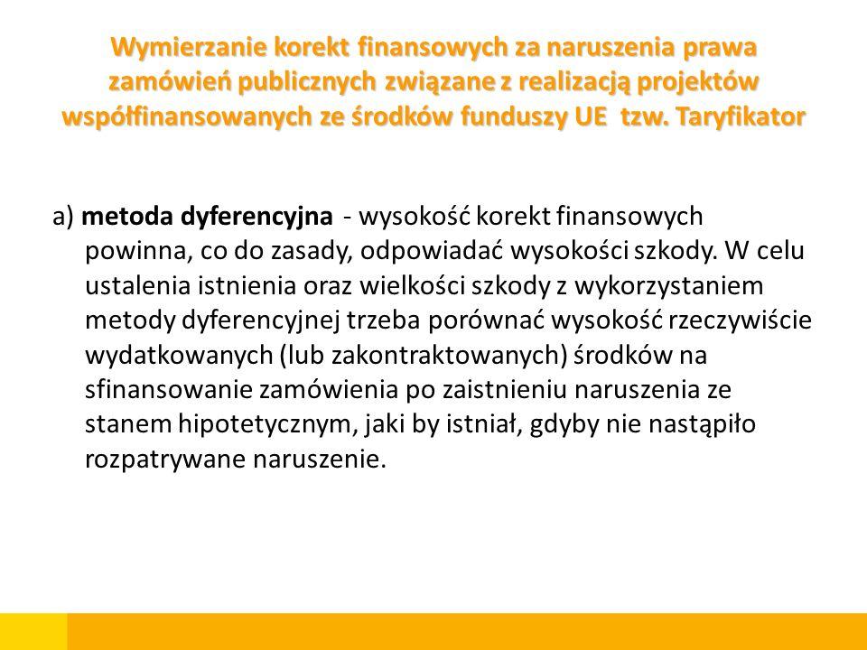 Wymierzanie korekt finansowych za naruszenia prawa zamówień publicznych związane z realizacją projektów współfinansowanych ze środków funduszy UE tzw.