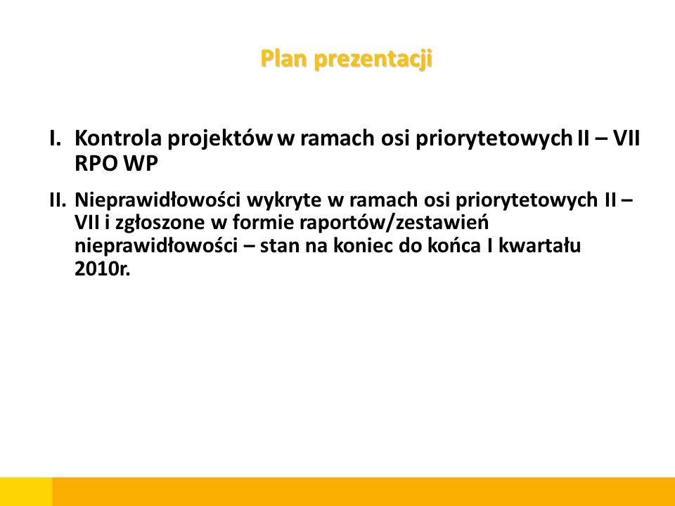 Plan prezentacji I.Kontrola projektów w ramach osi priorytetowych II – VII RPO WP II.Nieprawidłowości wykryte w ramach osi priorytetowych II – VII i z