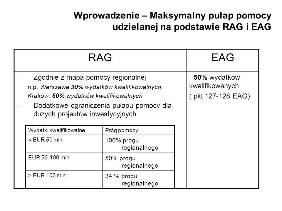 Wprowadzenie – Maksymalny pułap pomocy udzielanej na podstawie RAG i EAG RAGEAG -Zgodnie z mapą pomocy regionalnej n.p. Warszawa 30% wydatków kwalifik