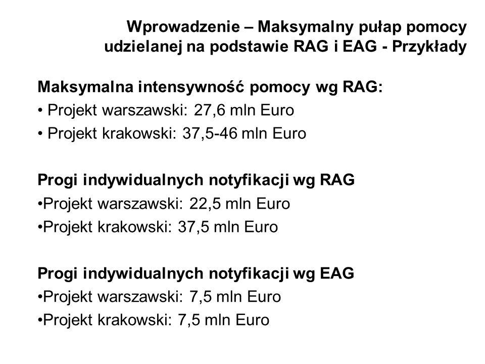 Wprowadzenie – Maksymalny pułap pomocy udzielanej na podstawie RAG i EAG - Przykłady Maksymalna intensywność pomocy wg RAG: Projekt warszawski: 27,6 m