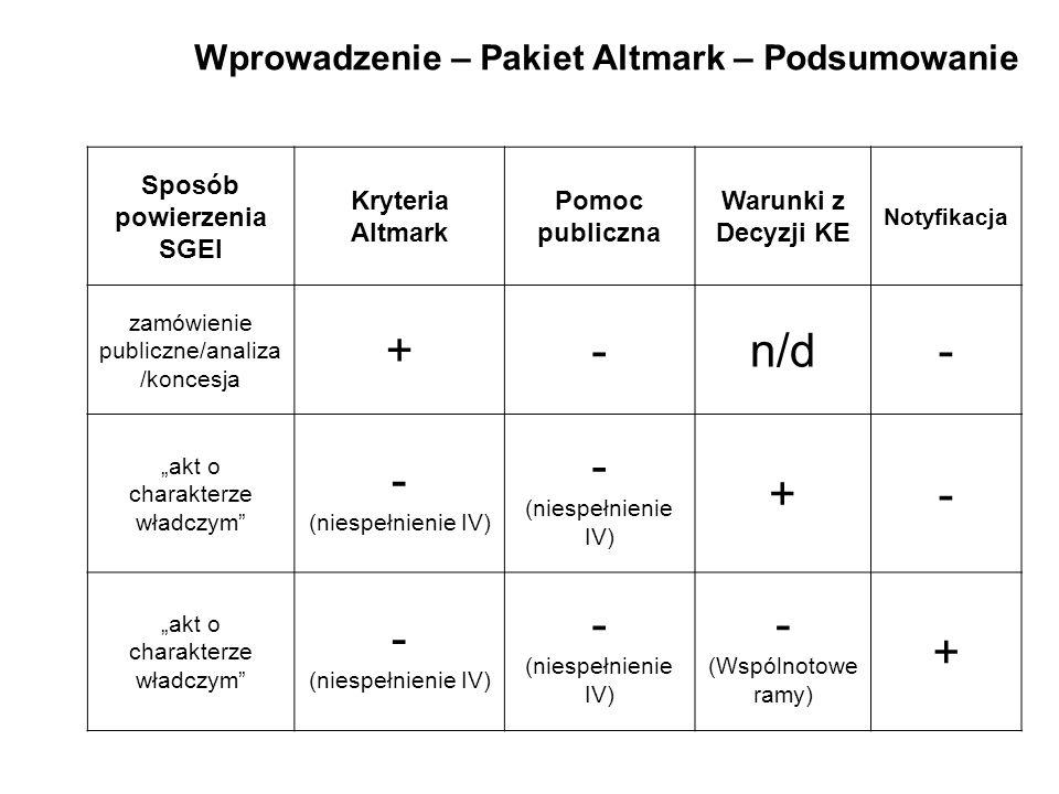 Wprowadzenie – Pakiet Altmark – Podsumowanie Sposób powierzenia SGEI Kryteria Altmark Pomoc publiczna Warunki z Decyzji KE Notyfikacja zamówienie publ