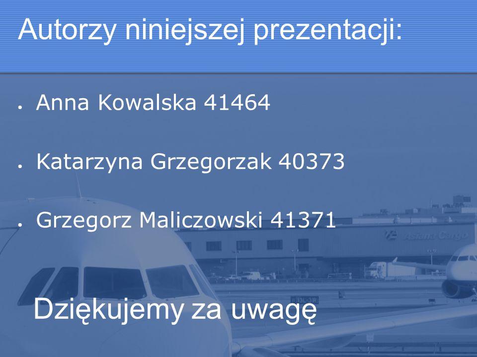 Autorzy niniejszej prezentacji: Anna Kowalska 41464 Katarzyna Grzegorzak 40373 Grzegorz Maliczowski 41371 Dziękujemy za uwagę
