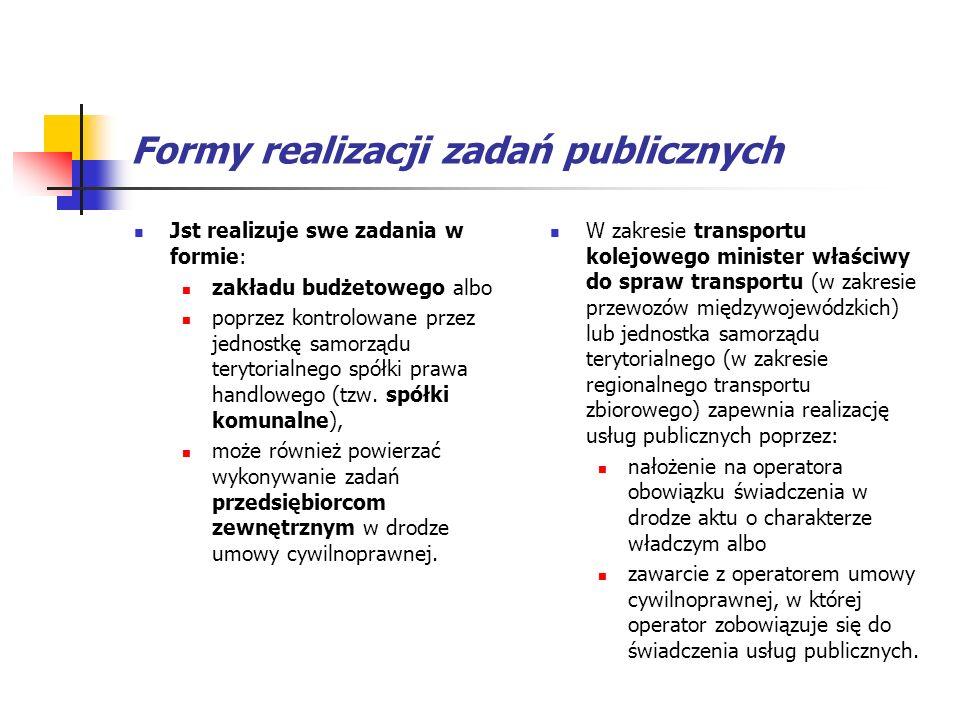 Formy realizacji zadań publicznych Jst realizuje swe zadania w formie: zakładu budżetowego albo poprzez kontrolowane przez jednostkę samorządu terytor