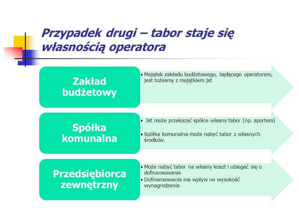 Przypadek drugi – tabor staje się własnością operatora Majątek zakładu budżetowego, będącego operatorem, jest tożsamy z majątkiem jst Zakład budżetowy