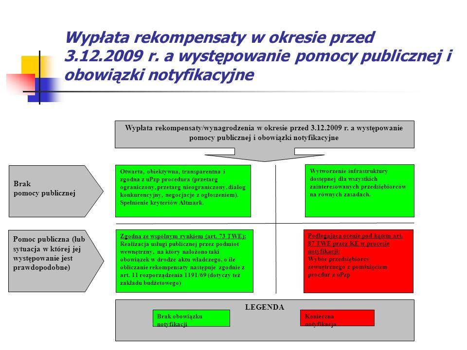 Wypłata rekompensaty w okresie przed 3.12.2009 r. a występowanie pomocy publicznej i obowiązki notyfikacyjne Brak pomocy publicznej Pomoc publiczna (l