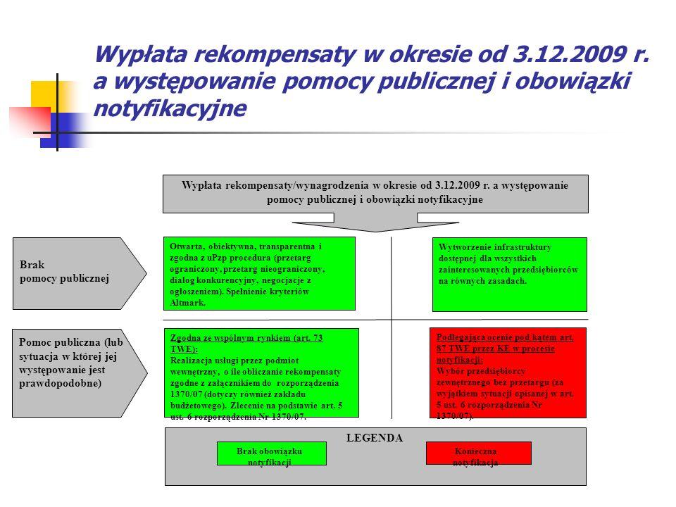 Wypłata rekompensaty w okresie od 3.12.2009 r. a występowanie pomocy publicznej i obowiązki notyfikacyjne Brak pomocy publicznej Pomoc publiczna (lub