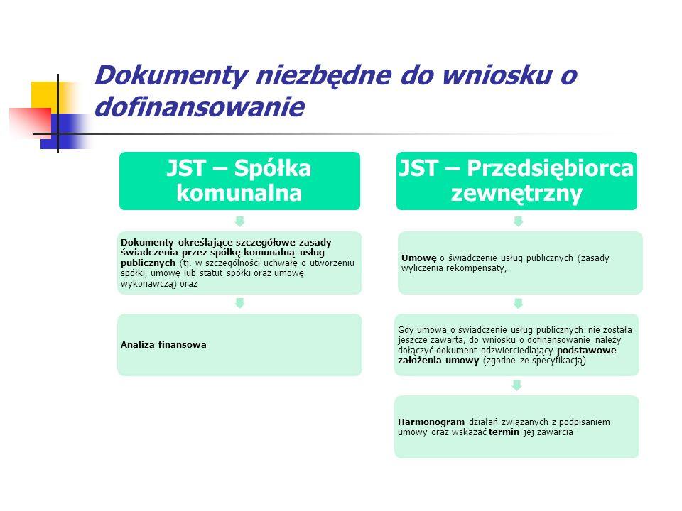 Dokumenty niezbędne do wniosku o dofinansowanie JST – Spółka komunalna Dokumenty określające szczegółowe zasady świadczenia przez spółkę komunalną usł