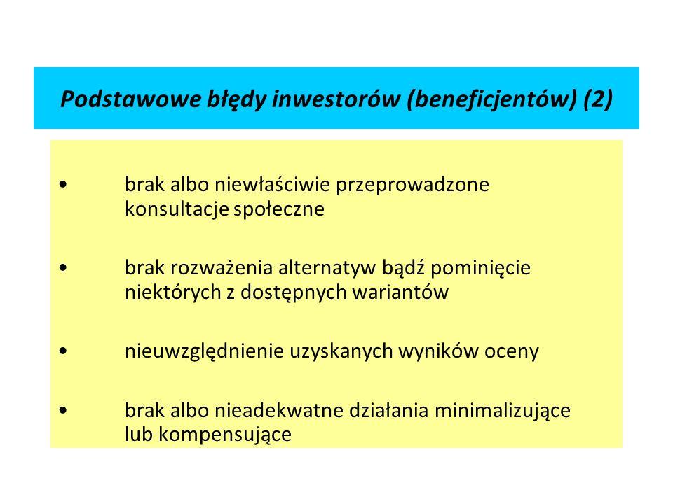 Podstawowe błędy inwestorów (beneficjentów) (2) brak albo niewłaściwie przeprowadzone konsultacje społeczne brak rozważenia alternatyw bądź pominięcie niektórych z dostępnych wariantów nieuwzględnienie uzyskanych wyników oceny brak albo nieadekwatne działania minimalizujące lub kompensujące
