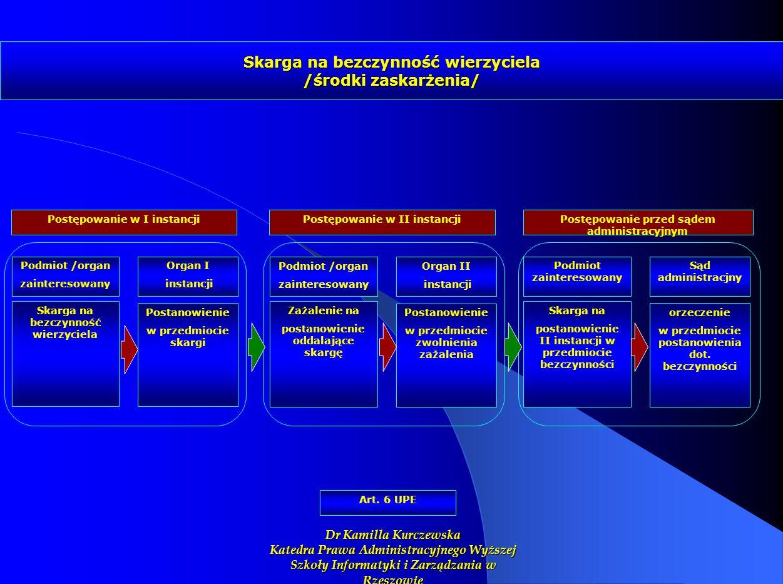 Skarga na bezczynność wierzyciela /środki zaskarżenia/ Art. 6 UPE Zażalenie na postanowienie oddalające skargę Podmiot /organ zainteresowany Postanowi