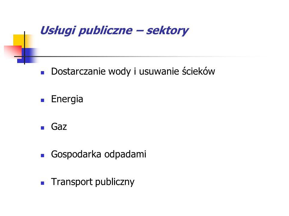 Usługi publiczne – sektory Dostarczanie wody i usuwanie ścieków Energia Gaz Gospodarka odpadami Transport publiczny