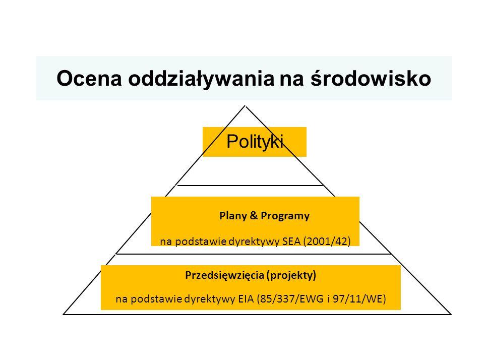 Ocena oddziaływania na środowisko Polityki Plany & Programy na podstawie dyrektywy SEA (2001/42) Przedsięwzięcia (projekty) na podstawie dyrektywy EIA