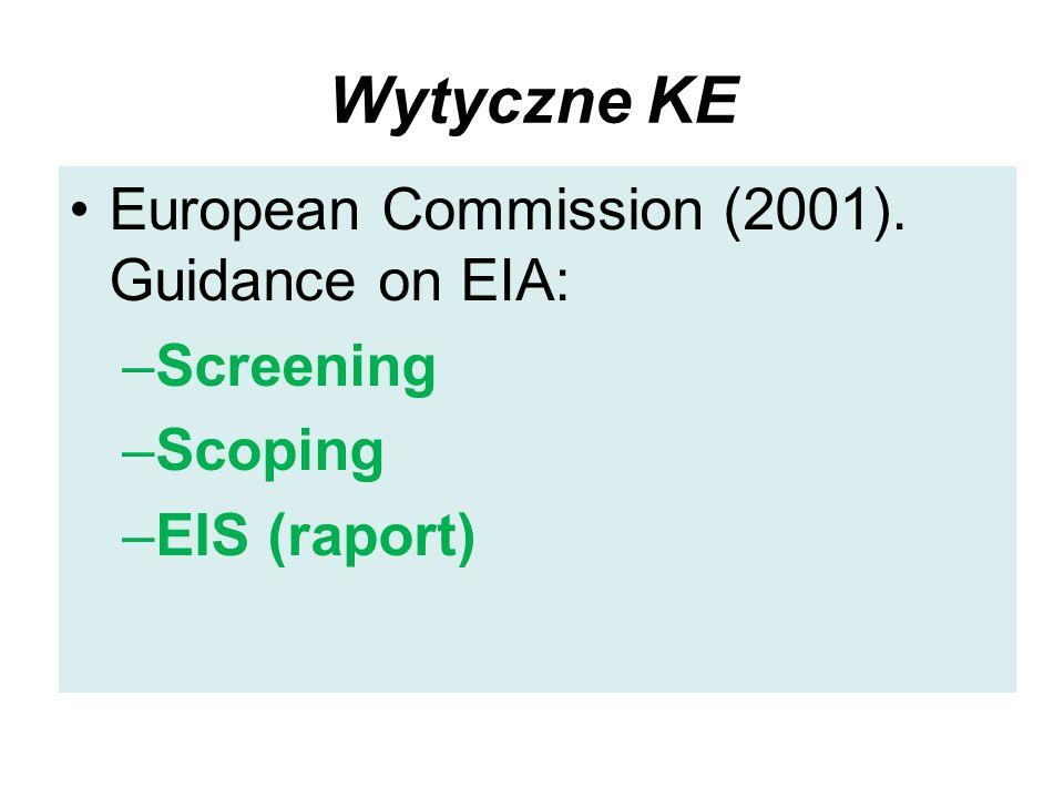 Wytyczne KE European Commission (2001). Guidance on EIA: –Screening –Scoping –EIS (raport)