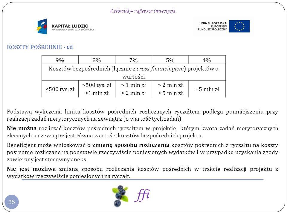 35 Podstawa wyliczenia limitu kosztów pośrednich rozliczanych ryczałtem podlega pomniejszeniu przy realizacji zadań merytorycznych na zewnątrz (o wart
