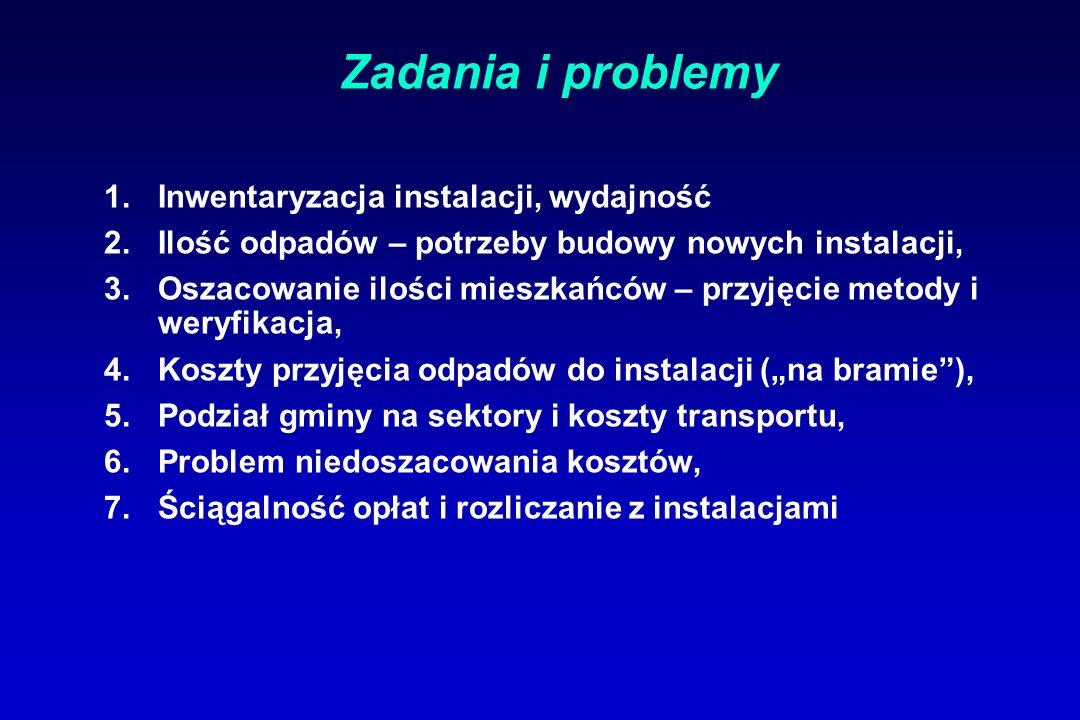 Zadania i problemy 1.Inwentaryzacja instalacji, wydajność 2.Ilość odpadów – potrzeby budowy nowych instalacji, 3.Oszacowanie ilości mieszkańców – przy