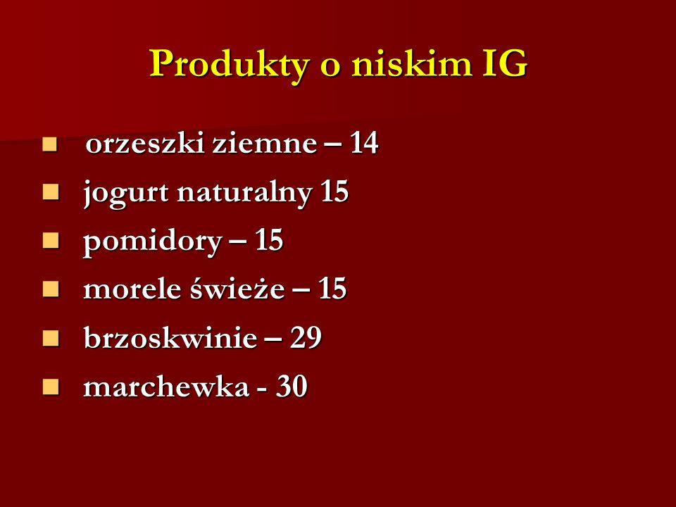 Produkty o niskim IG orzeszki ziemne – 14 orzeszki ziemne – 14 jogurt naturalny 15 jogurt naturalny 15 pomidory – 15 pomidory – 15 morele świeże – 15