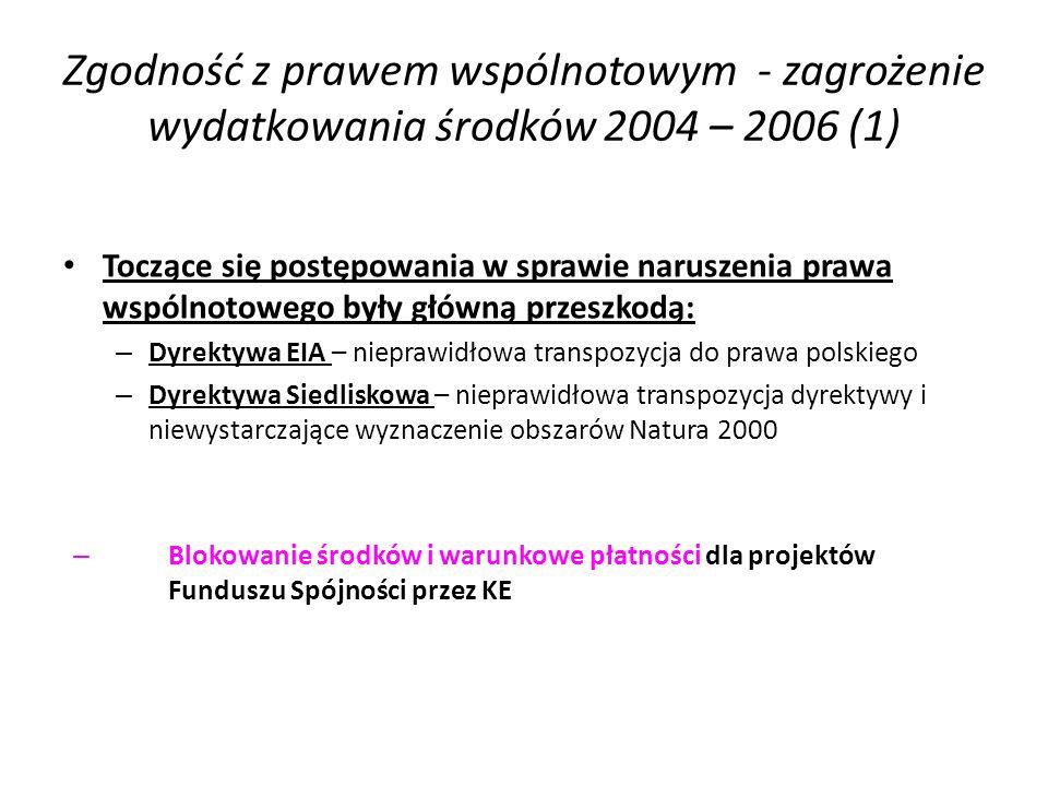 Zgodność z prawem wspólnotowym - zagrożenie wydatkowania środków 2004 – 2006 (1) Toczące się postępowania w sprawie naruszenia prawa wspólnotowego był