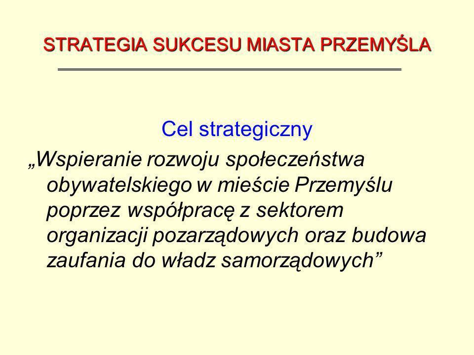 STRATEGIA SUKCESU MIASTA PRZEMYŚLA Cel strategiczny Wspieranie rozwoju społeczeństwa obywatelskiego w mieście Przemyślu poprzez współpracę z sektorem organizacji pozarządowych oraz budowa zaufania do władz samorządowych