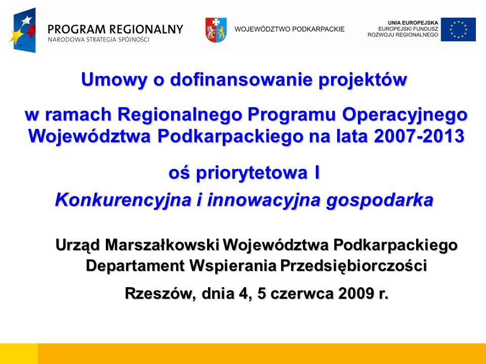 Umowy o dofinansowanie projektów w ramach Regionalnego Programu Operacyjnego w ramach Regionalnego Programu Operacyjnego Województwa Podkarpackiego na