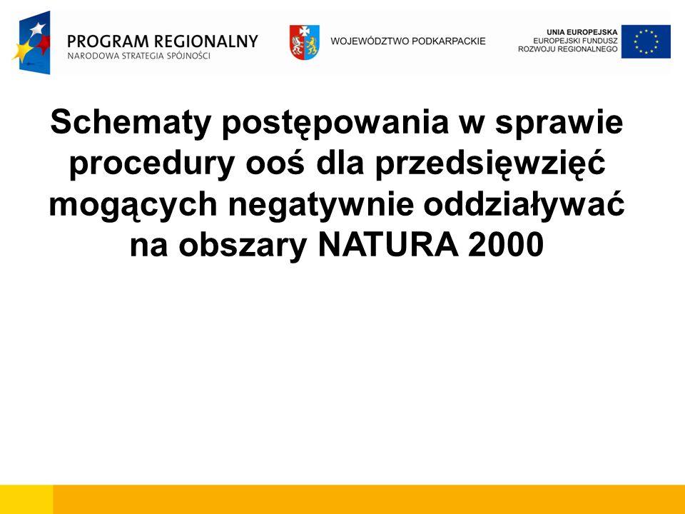 Schematy postępowania w sprawie procedury ooś dla przedsięwzięć mogących negatywnie oddziaływać na obszary NATURA 2000