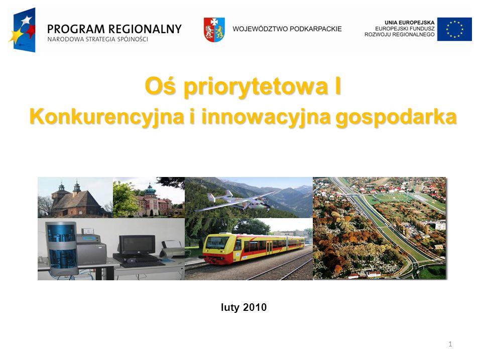 1 Oś priorytetowa I Konkurencyjna i innowacyjna gospodarka luty 2010