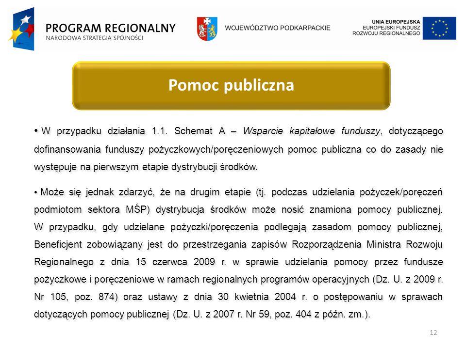 12 Pomoc publiczna W przypadku działania 1.1.