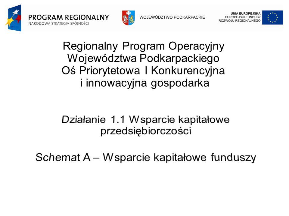 Regionalny Program Operacyjny Województwa Podkarpackiego Oś Priorytetowa I Konkurencyjna i innowacyjna gospodarka