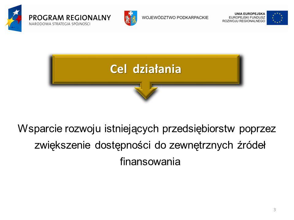 3 Wsparcie rozwoju istniejących przedsiębiorstw poprzez zwiększenie dostępności do zewnętrznych źródeł finansowania Cel działania