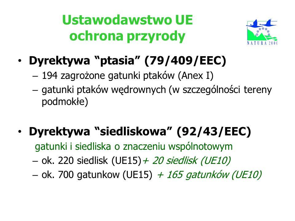 Ustawodawstwo UE ochrona przyrody Dyrektywa ptasia (79/409/EEC) – 194 zagrożone gatunki ptaków (Anex I) – gatunki ptaków wędrownych (w szczególności t