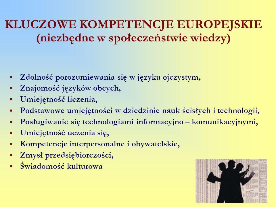 KLUCZOWE KOMPETENCJE EUROPEJSKIE (niezbędne w społeczeństwie wiedzy) Zdolność porozumiewania się w języku ojczystym, Znajomość języków obcych, Umiejęt