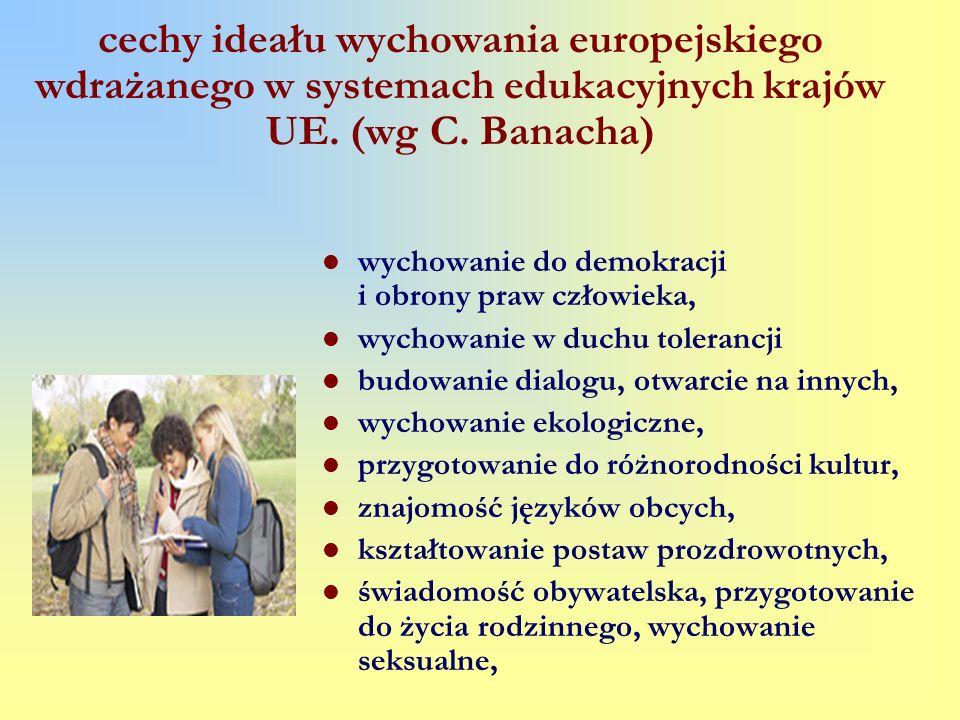 cechy ideału wychowania europejskiego wdrażanego w systemach edukacyjnych krajów UE. (wg C. Banacha) wychowanie do demokracji i obrony praw człowieka,