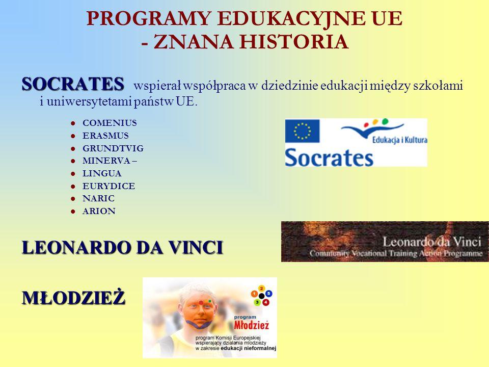 PROGRAMY EDUKACYJNE UE - ZNANA HISTORIA SOCRATES SOCRATES wspierał współpraca w dziedzinie edukacji między szkołami i uniwersytetami państw UE. COMENI