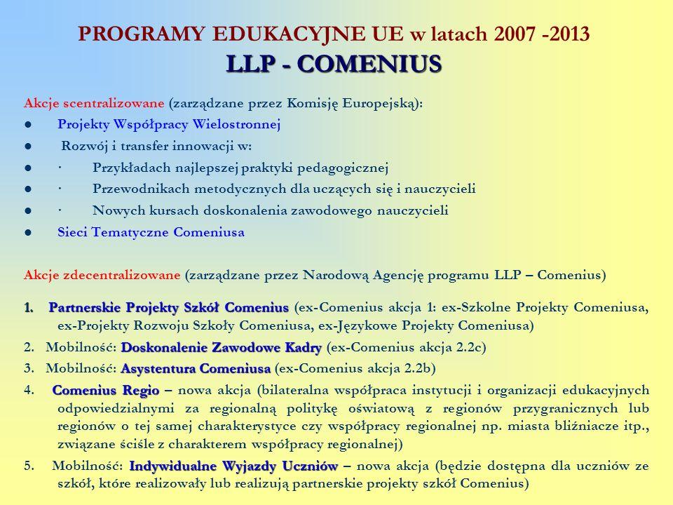 Akcje scentralizowane (zarządzane przez Komisję Europejską): Projekty Współpracy Wielostronnej Rozwój i transfer innowacji w: · Przykładach najlepszej