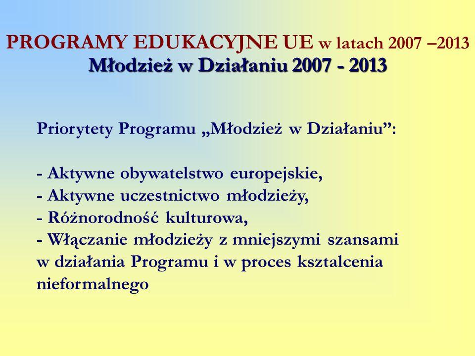 Młodzież w Działaniu 2007 - 2013 PROGRAMY EDUKACYJNE UE w latach 2007 –2013 Młodzież w Działaniu 2007 - 2013 Priorytety Programu Młodzież w Działaniu: