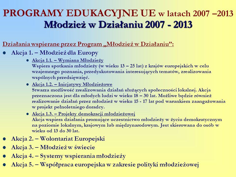 Młodzież w Działaniu 2007 - 2013 PROGRAMY EDUKACYJNE UE w latach 2007 –2013 Młodzież w Działaniu 2007 - 2013 Działania wspierane przez Program Młodzie