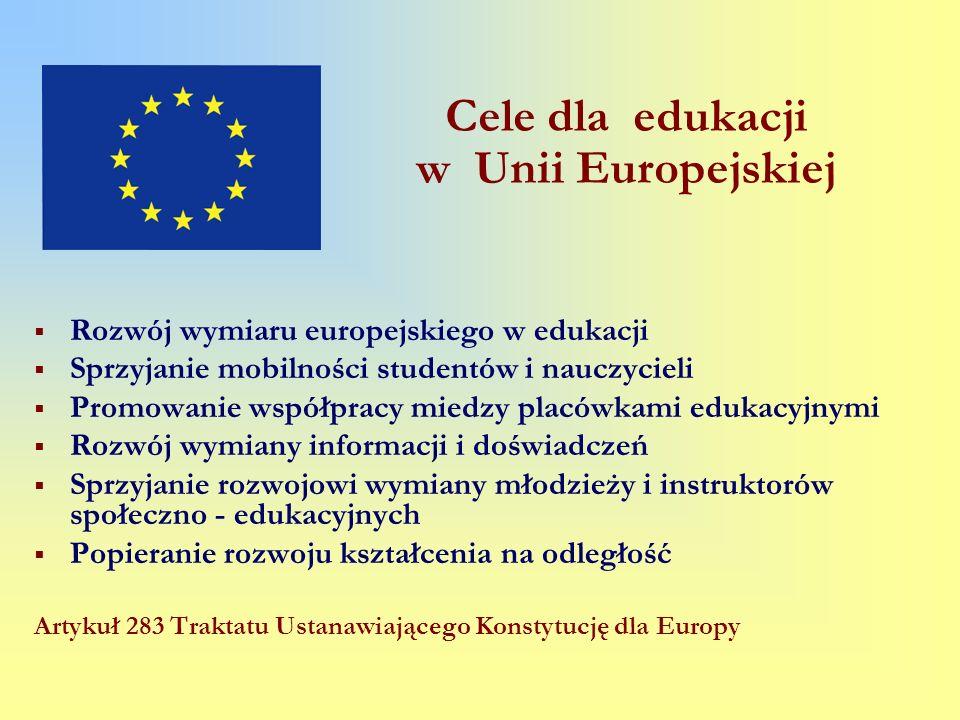 Cele dla edukacji w Unii Europejskiej Rozwój wymiaru europejskiego w edukacji Sprzyjanie mobilności studentów i nauczycieli Promowanie współpracy mied