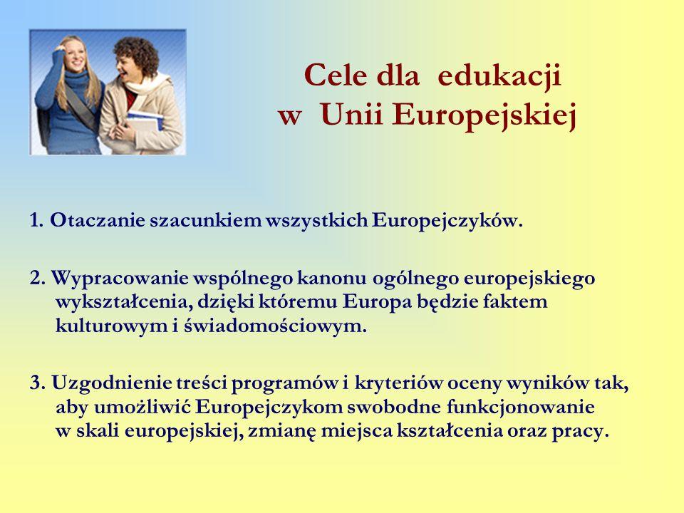 Cele dla edukacji w Unii Europejskiej 1. Otaczanie szacunkiem wszystkich Europejczyków. 2. Wypracowanie wspólnego kanonu ogólnego europejskiego wykszt