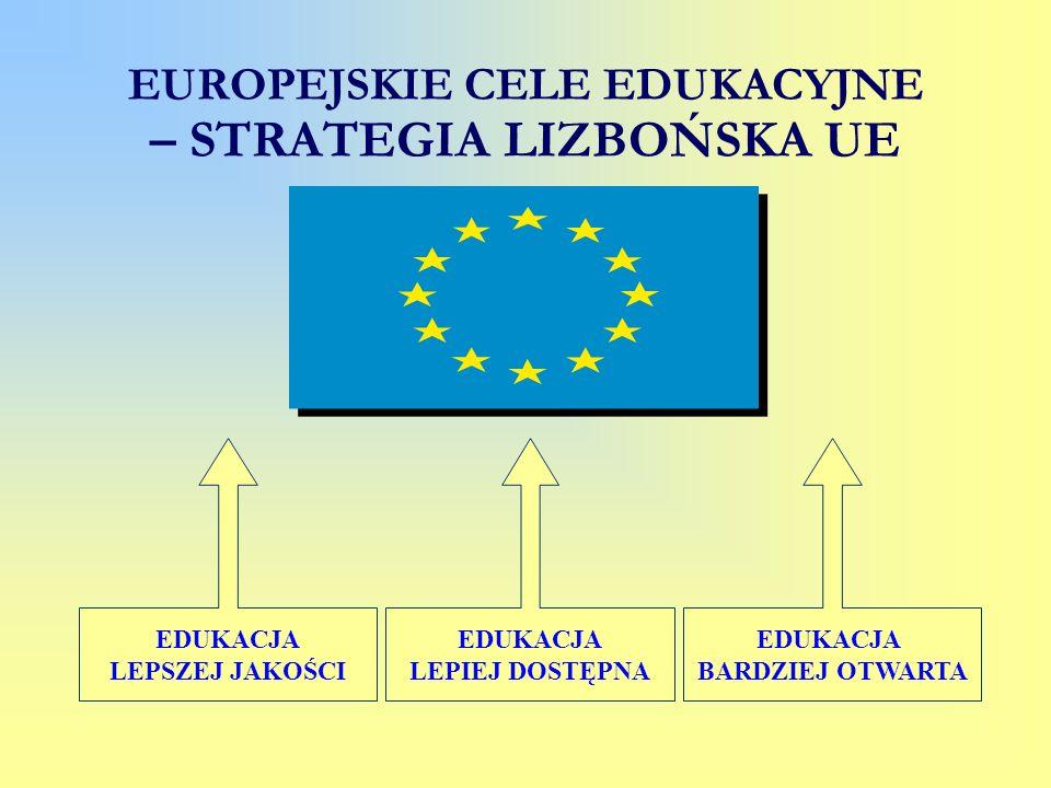 EUROPEJSKIE CELE EDUKACYJNE – STRATEGIA LIZBOŃSKA UE EDUKACJA LEPSZEJ JAKOŚCI EDUKACJA LEPIEJ DOSTĘPNA EDUKACJA BARDZIEJ OTWARTA