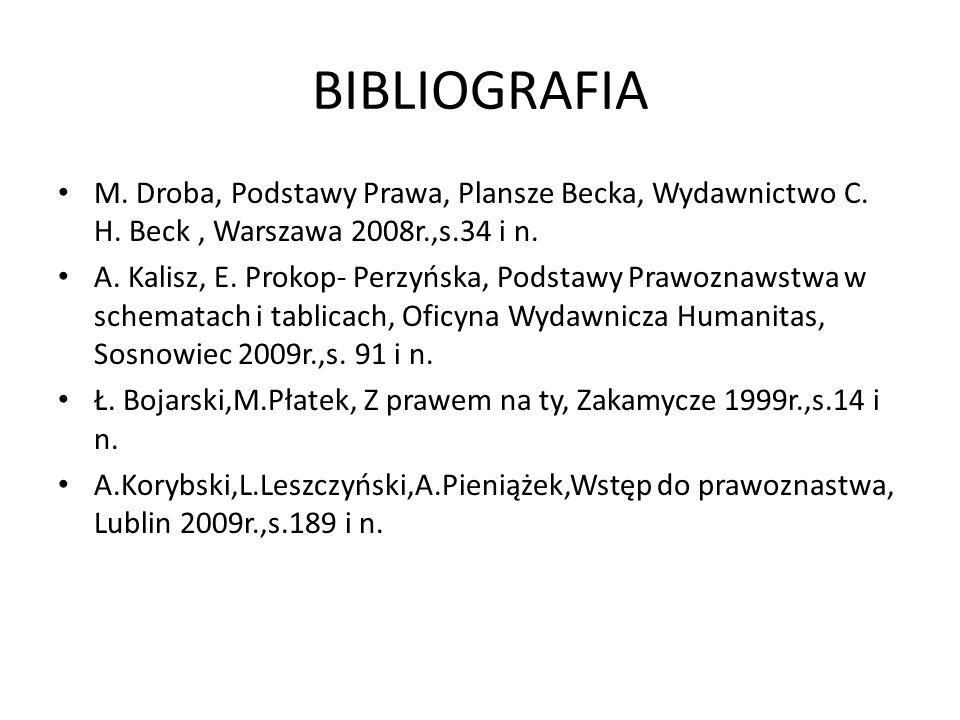 BIBLIOGRAFIA M. Droba, Podstawy Prawa, Plansze Becka, Wydawnictwo C. H. Beck, Warszawa 2008r.,s.34 i n. A. Kalisz, E. Prokop- Perzyńska, Podstawy Praw