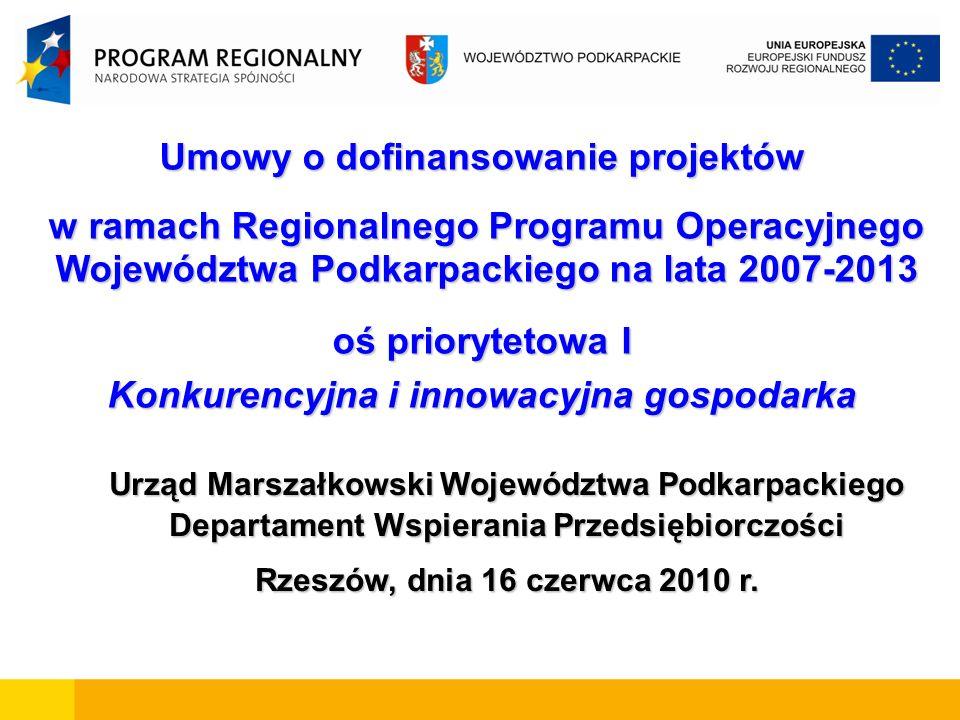 Załącznik nr 2 do umowy o dofinansowanie Kwartalne zapotrzebowanie na środki