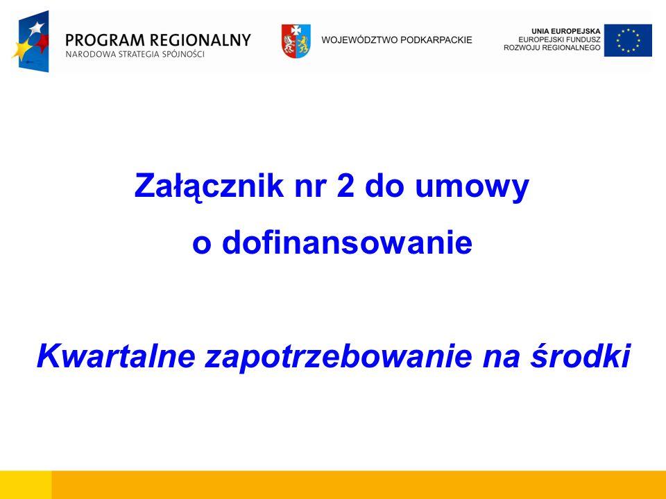 Kwartalne zapotrzebowanie na środki w PLN Nazwa Beneficjenta : Zakład Produkcyjny SZLIFIERNIA Sp.