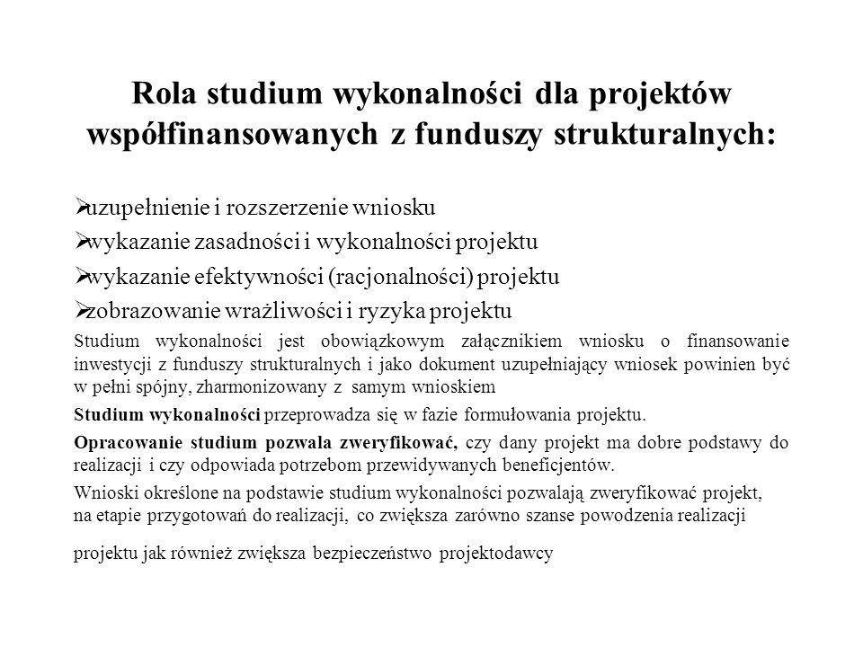 Elementy, które powinno zawierać każde studium wykonalności 1.