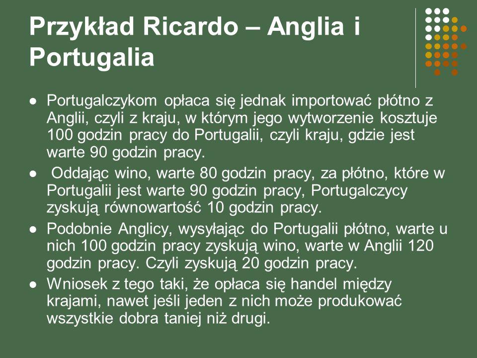 Przykład Ricardo – Anglia i Portugalia Portugalczykom opłaca się jednak importować płótno z Anglii, czyli z kraju, w którym jego wytworzenie kosztuje