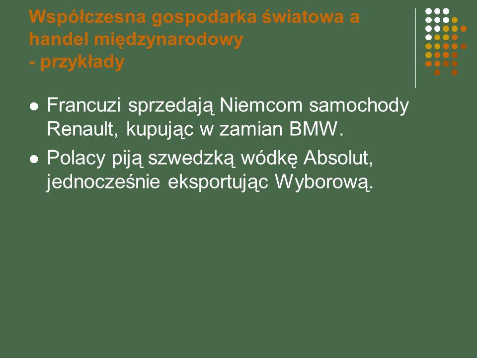 Współczesna gospodarka światowa a handel międzynarodowy - przykłady Francuzi sprzedają Niemcom samochody Renault, kupując w zamian BMW. Polacy piją sz