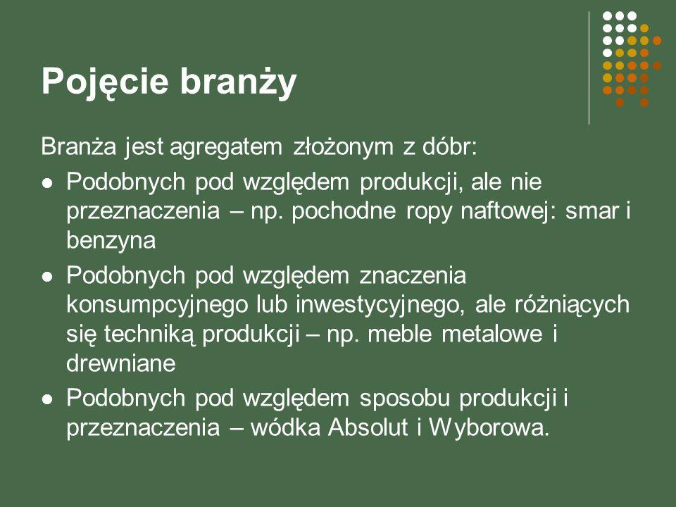 Pojęcie branży Branża jest agregatem złożonym z dóbr: Podobnych pod względem produkcji, ale nie przeznaczenia – np. pochodne ropy naftowej: smar i ben